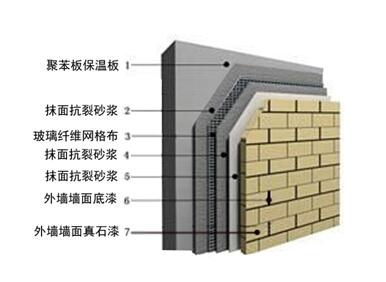 外墙保温_广纳房地产开发有限公司
